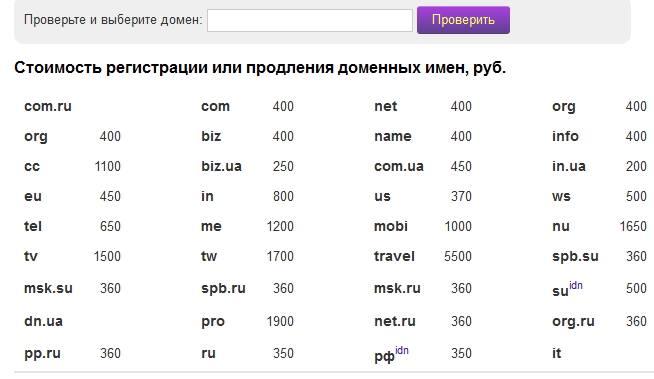 Стоимость доменных зон
