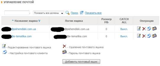Панель управления почтой